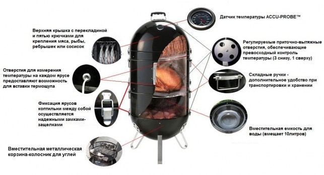 5_Apollo-grill_smoker_features рус5